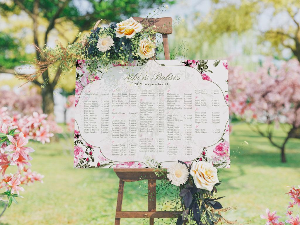 FloralRomance_UltetésiTábla-B2_Graf1_01-2