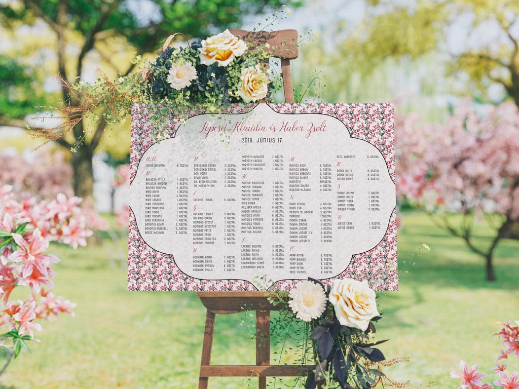 FloralRomance_UltetésiTábla-B2_Graf2_01-2