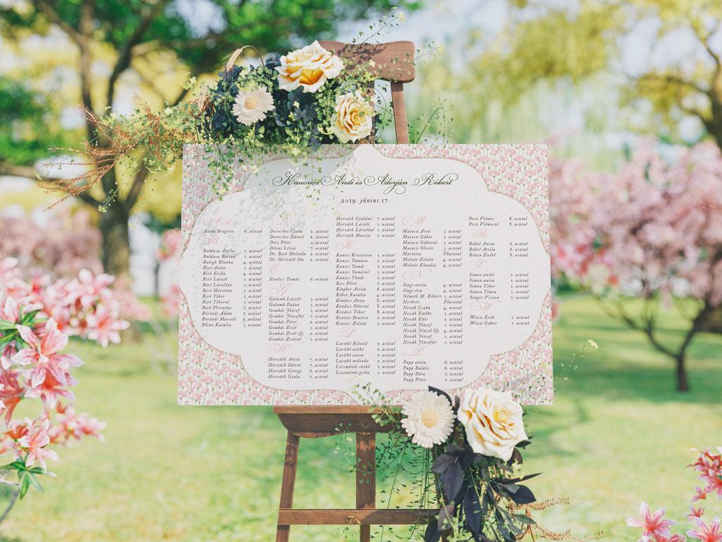 FloralRomance_UltetésiTábla-B2_Graf3_01-2