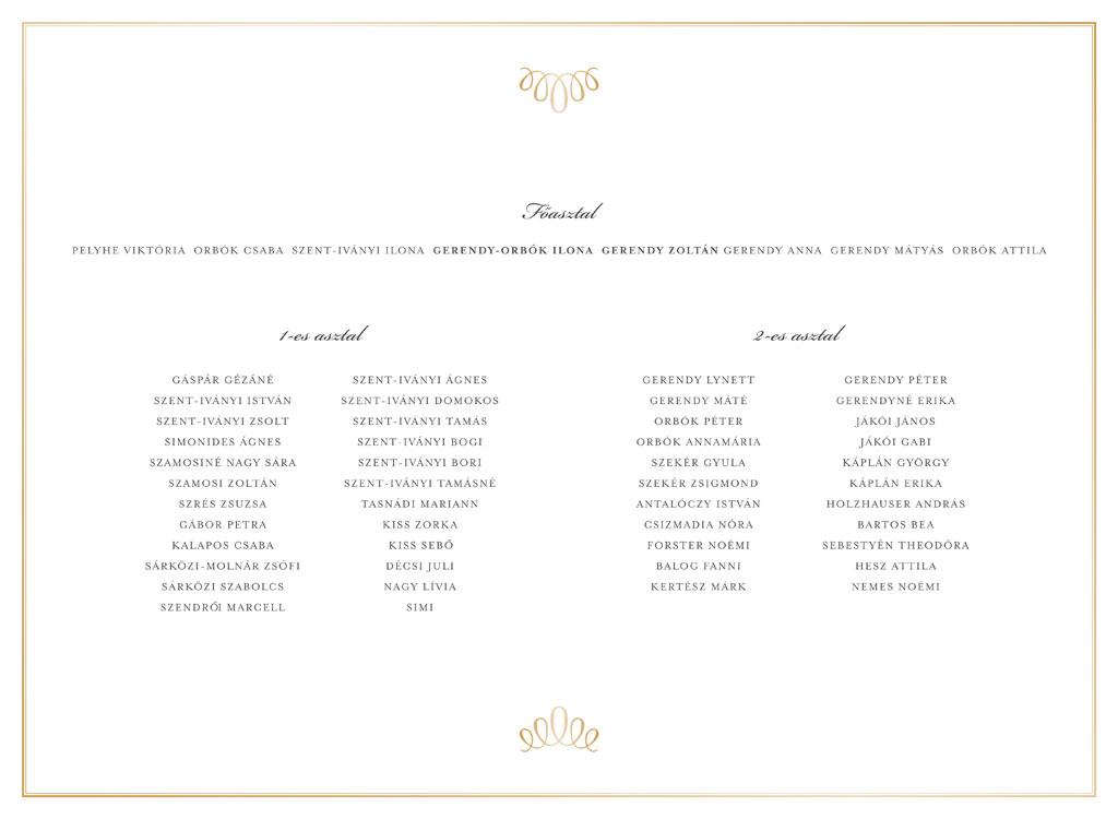 6bd56f195c Esküvői meghívó profiktól - Ültetési tábla Referencia #209Esküvői ...