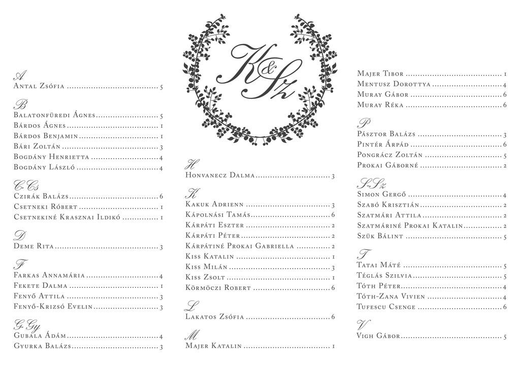 5778508dce Esküvői meghívó profiktól - Ültetési tábla Referencia #026Esküvői ...